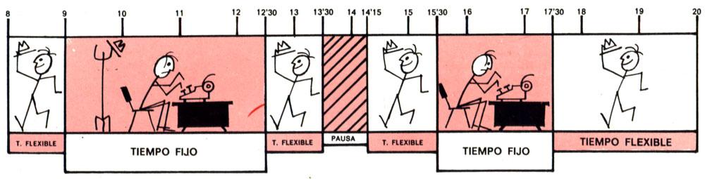 El horario flexible