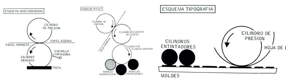Enllaç al pdf: Aplicación de las artes gráficas